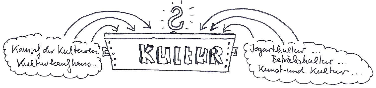 Kultur als Containerbegriff
