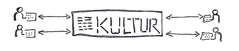 Kultur als open-source-software