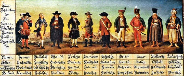 Nationalitäten Zuordnungen von Sitten und Verhalten