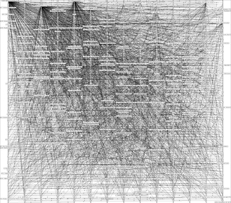 structangle