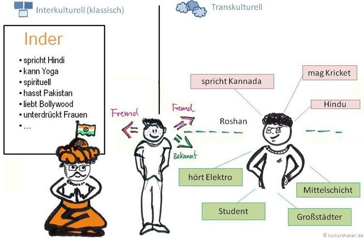 Transkulturalität & Interkulturalität Begegnung