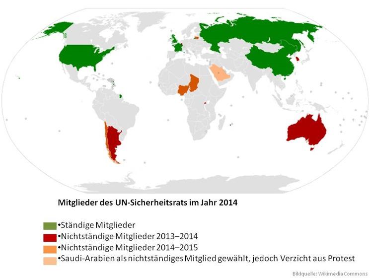 Sicherheitsrat 2014