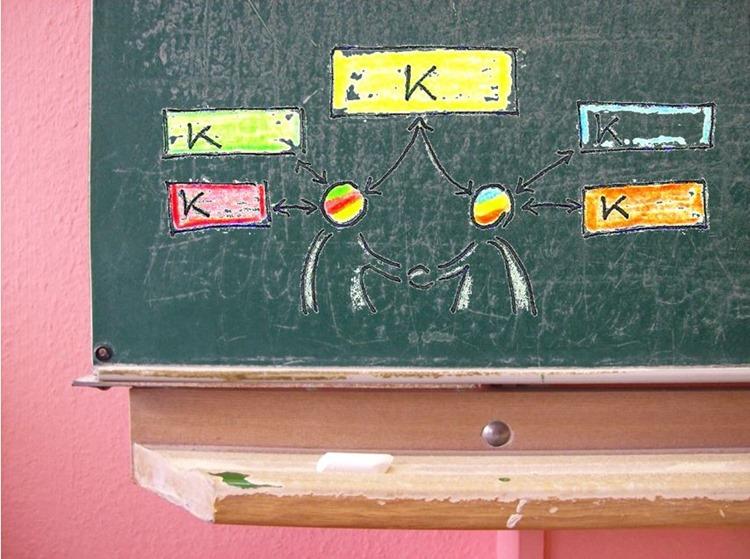 transkulturelle Pädagogik in der Schule