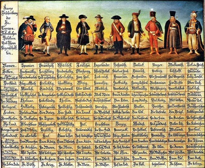 Nationalitäten-Stereotype Bildtafel frühes 18. Jahrhundert